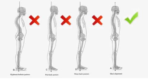 Comment j'ai fait pour redresser ma posture et reprendre confiance en moi