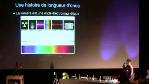 PAN/OVNI et Spectroscopie par Mathieu Ader