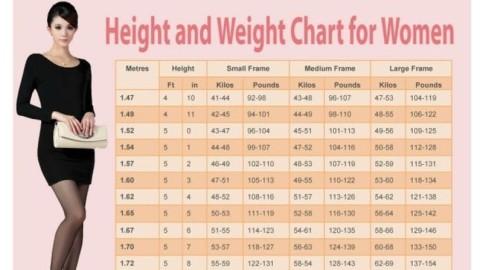 Tableau : voici combien vous devriez peser selon l'âge, la forme du corps et la taille