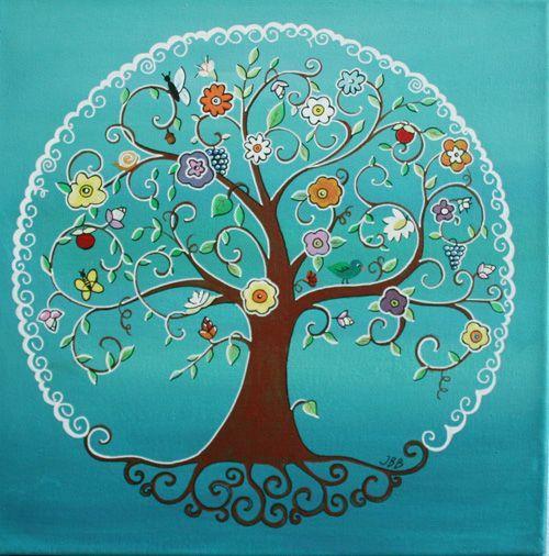 Les mandalas celtiques et leur signification: le mysticisme derrière les quatre symboles celtiques les plus emblématiques
